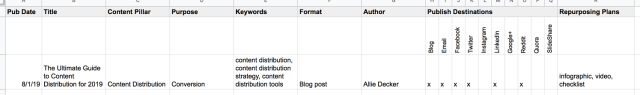 Example of an editorial calendar for content distribution