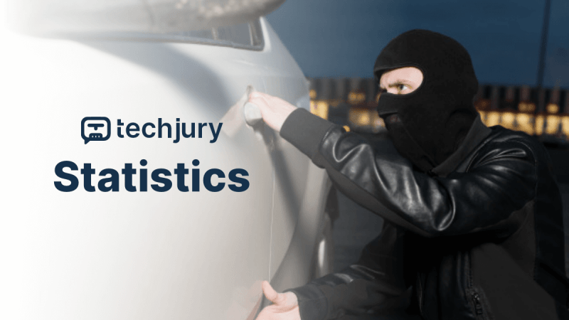 17+ Alarming Burglary Statistics That Will Shock You In 2021