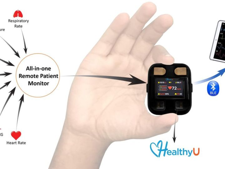 HealthyU's 7 lead ECG makes it easier to monitor patients remotely