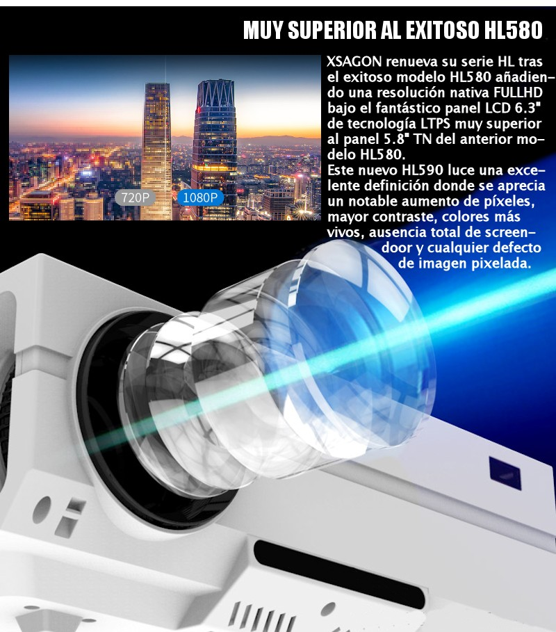 Xsagon renueva su serie HL tras su exitoso modelo HL580 añadiendo una resolución nativa fullHD