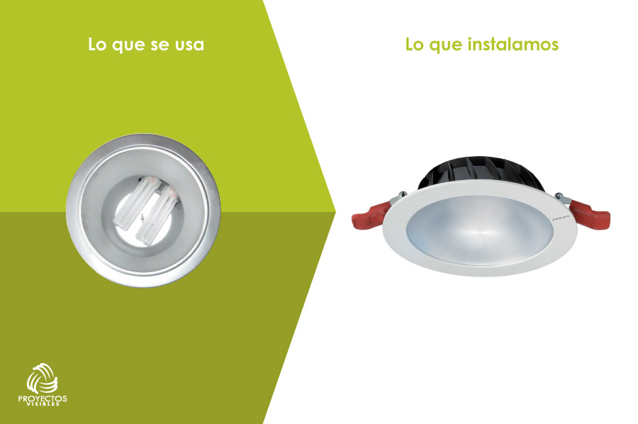 Luminaria redonda LED, productos de Iluminación LED