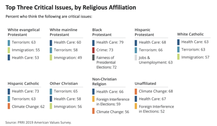 What Individuals Miss About Why White Evangelicals Assist Trump | RELEVANT Journal