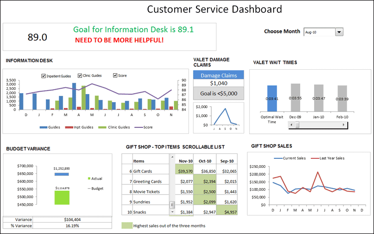 best excel dashboard sample