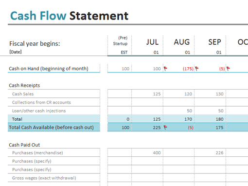 cash flow spreadsheet excel sample