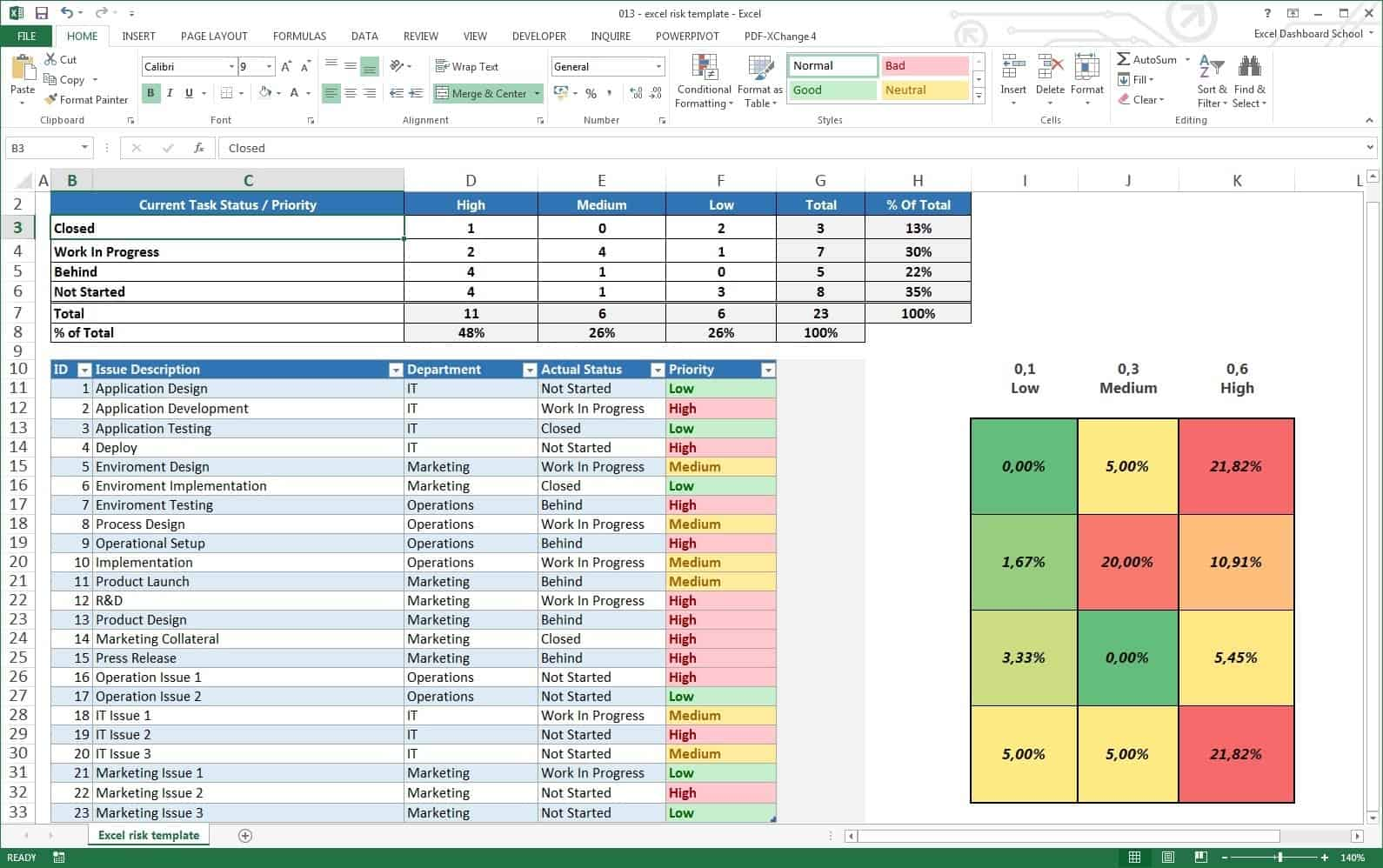 excel dashboard templates 2017 sample