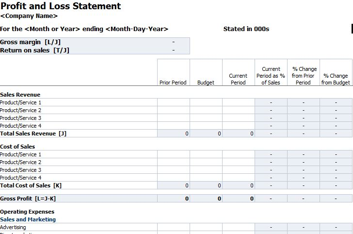 personal profit and loss statement sample