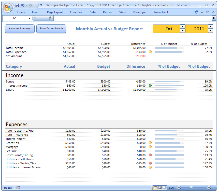 business budget template excel sample
