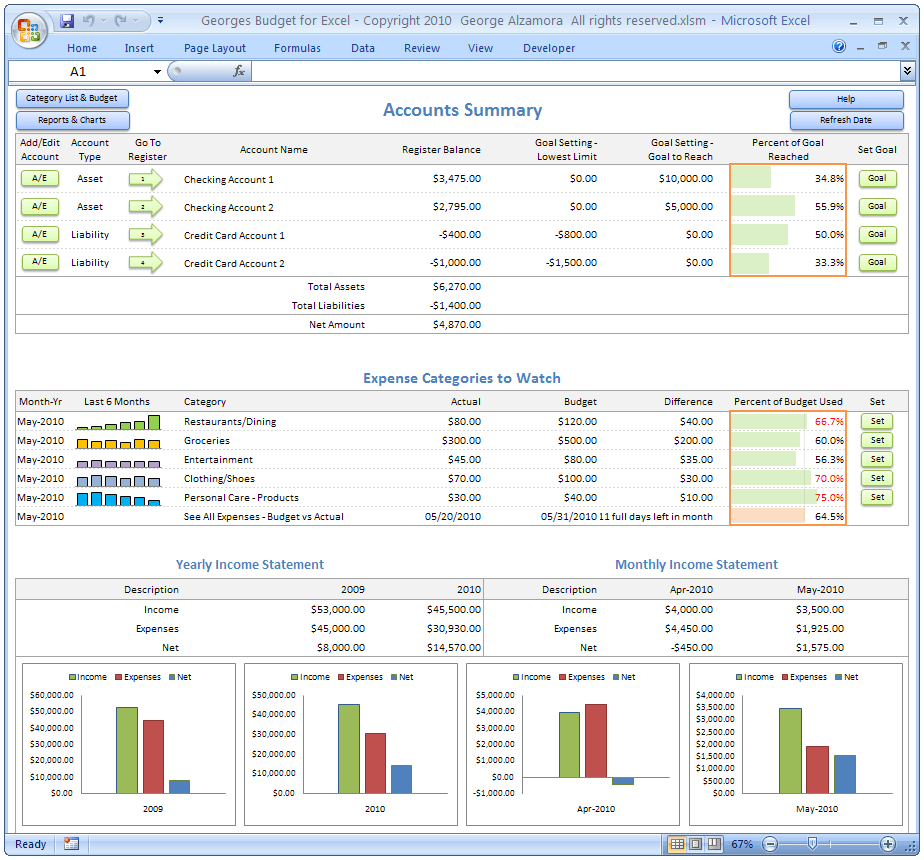 excel dashboard templates xls sample 1