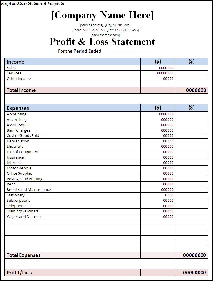 excel profit and loss formula sample