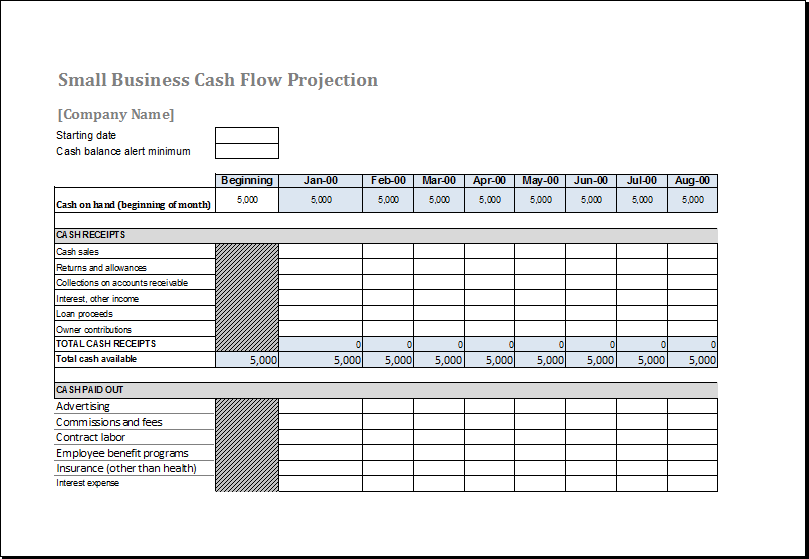 free small business budget template excel sample