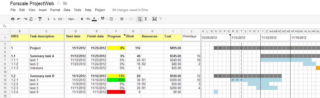 google sheets project timeline sample