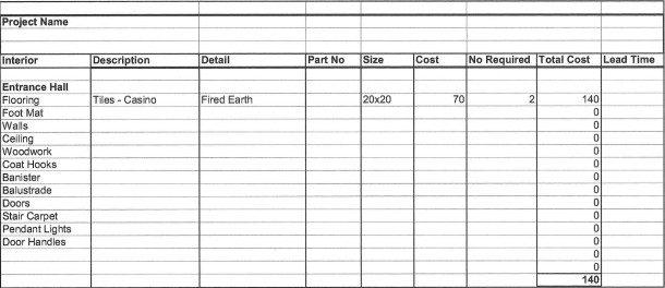home renovation budget planner sample