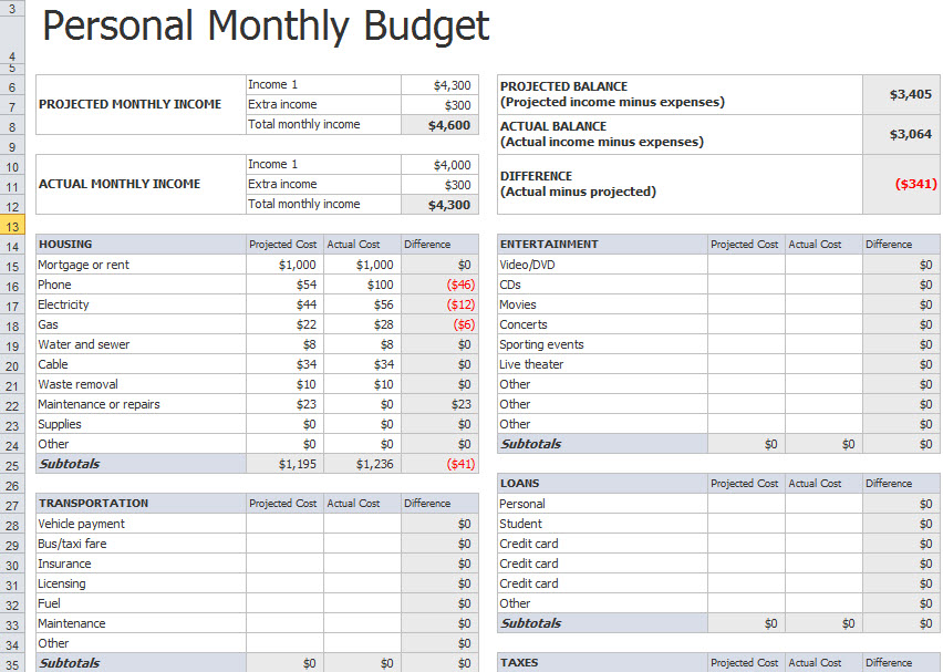 monthly budget template excel sample