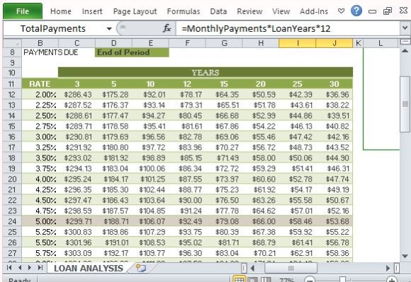 mortgage repayment calculator excel template