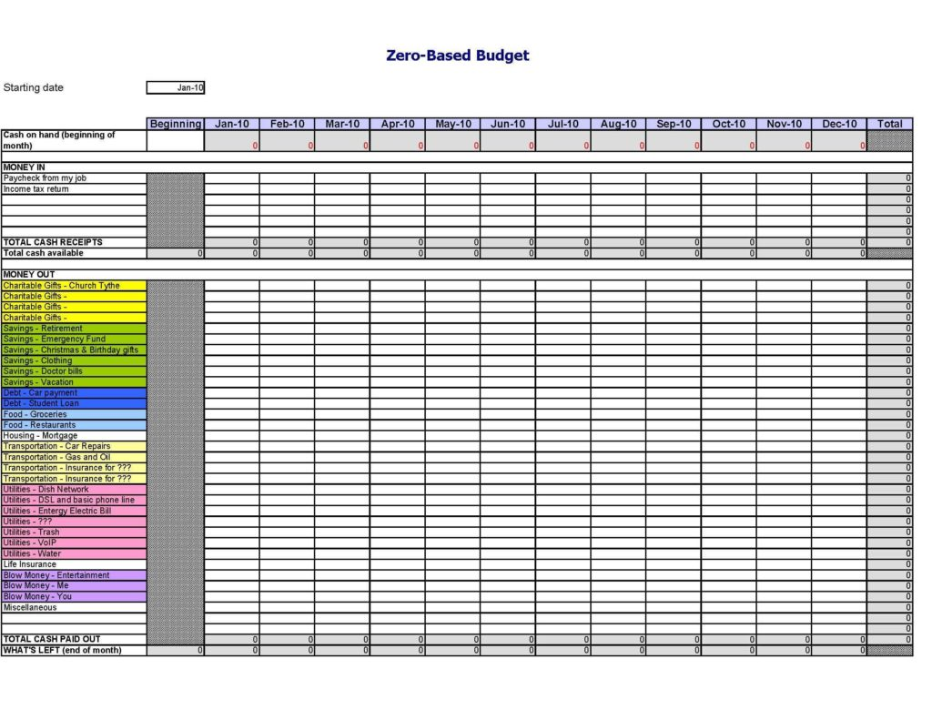Project Cost Tracking Sheet Template