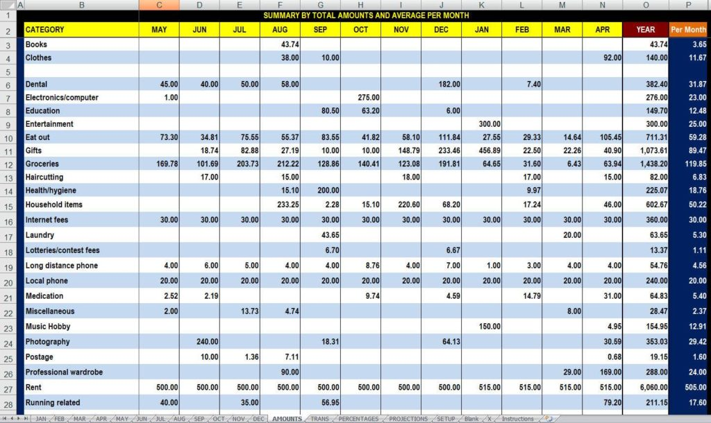 Spreadsheet for Tracking Income and Expenses