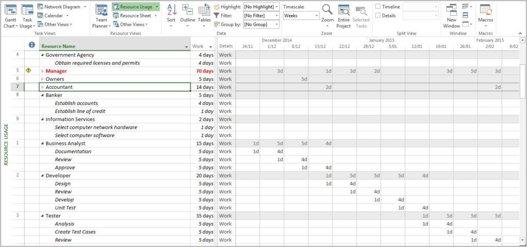 project resource planning spreadsheet download