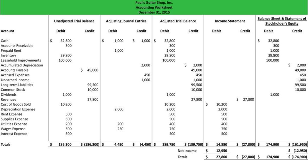 Business Accounting Spreadsheet Template and Accounting Spreadsheet Template UK