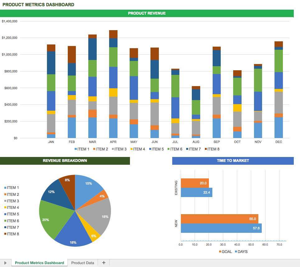 KPI Template Excel Download and Excel Dashboard Templates