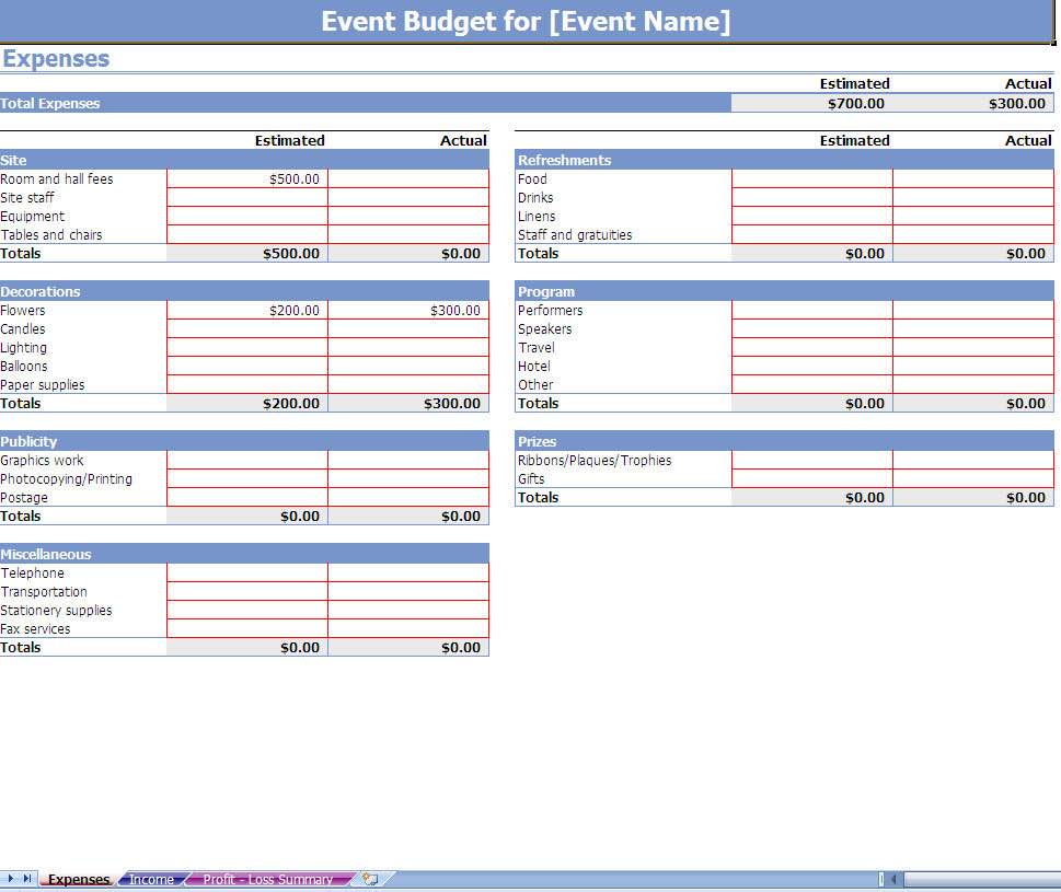 Project Budget Tracking Spreadsheet and Sample Expense Tracking Spreadsheet