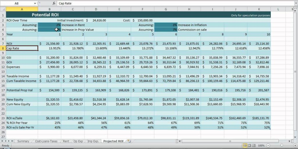Real Estate Cash Flow Spreadsheet and Real Estate Cash Flow Forecast