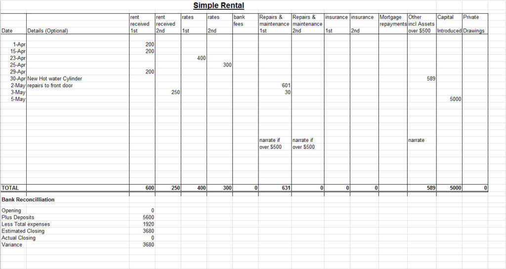 Rental Income Expenses Spreadsheet UK and Landlord Rental Expense Spreadsheet