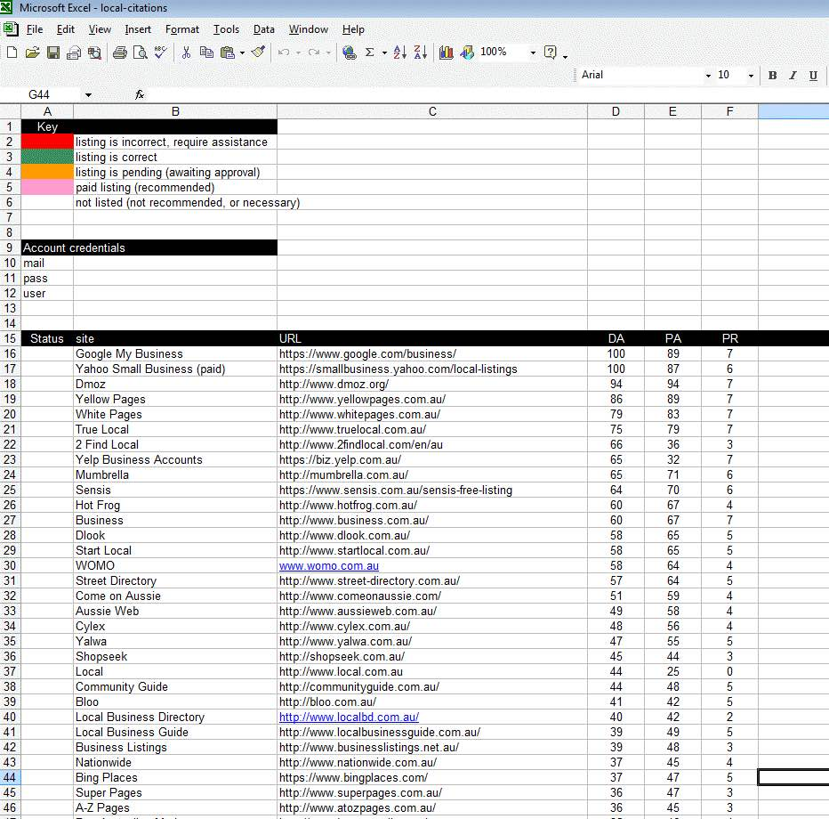 SEO Checklist Spreadsheet and SEO Keyword Template