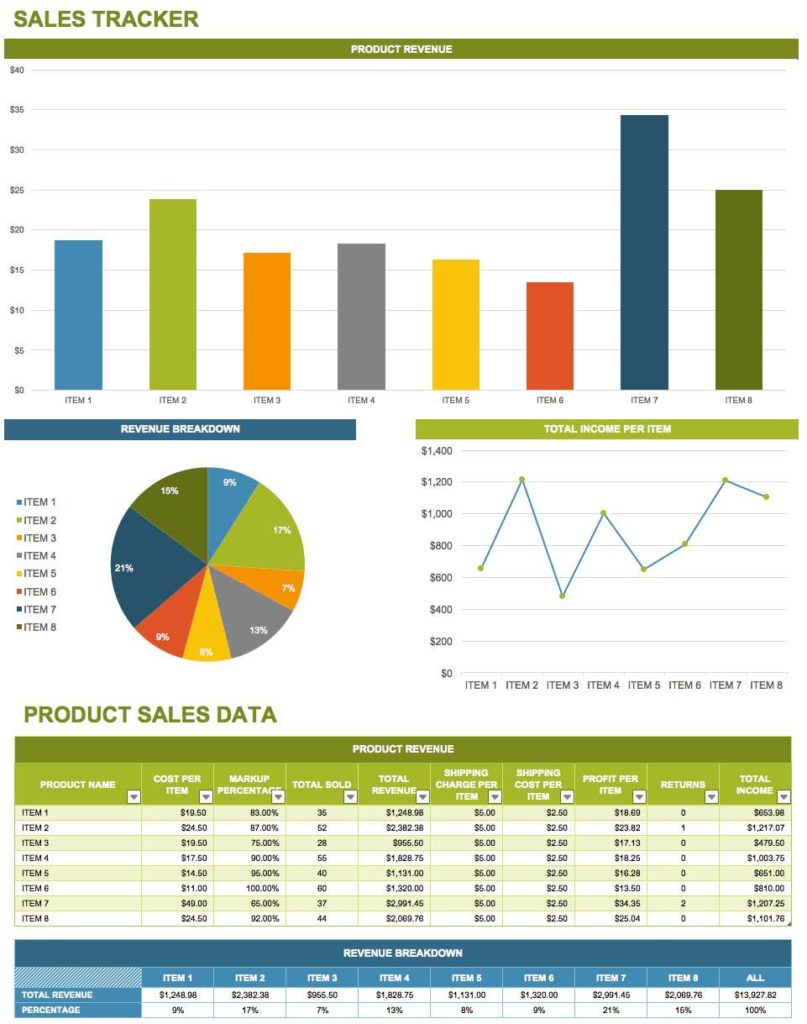 Sales Tracking Spreadsheet XLS