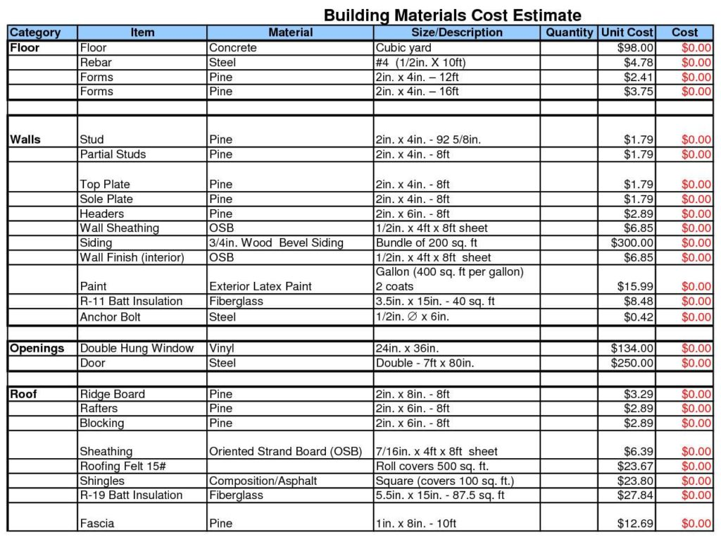 Structural Steel Takeoff Spreadsheet and Structural Steel Estimating Template