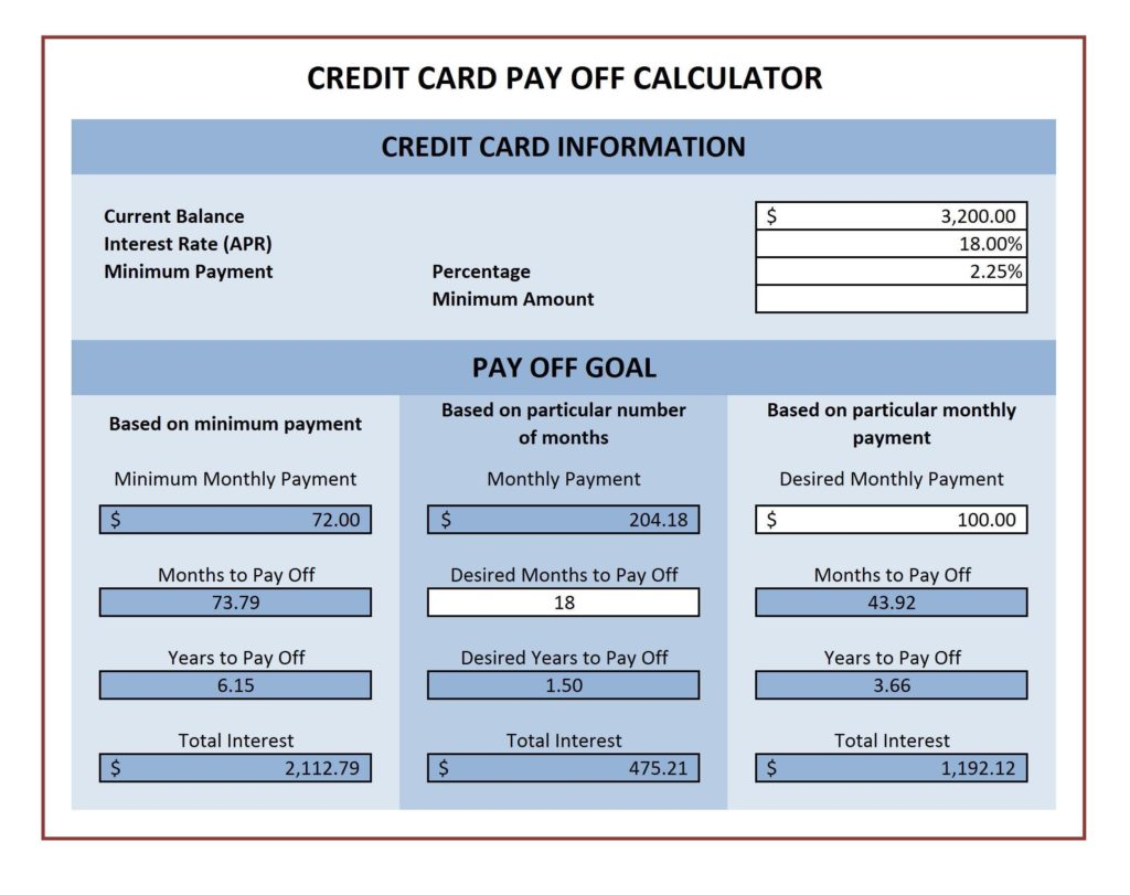 Credit Card Debt Management Spreadsheet and Debt Reduction Calculator Spreadsheet