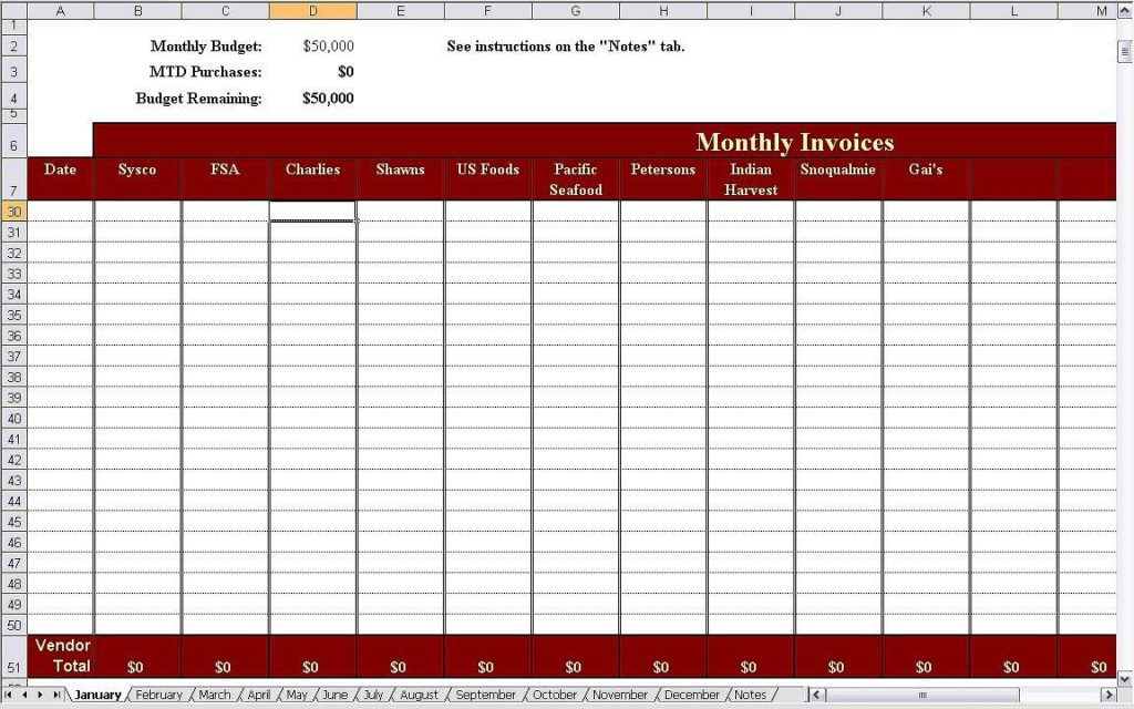 Food Inventory Spreadsheet Template And Food Inventory Control Spreadsheet