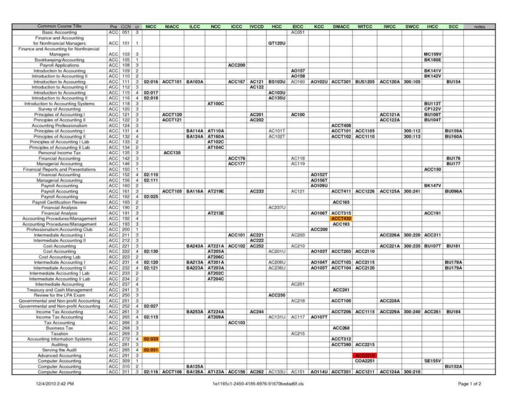 Free Accounting Spreadsheet For Small Business And Free Double Entry Bookkeeping Template Spreadsheet