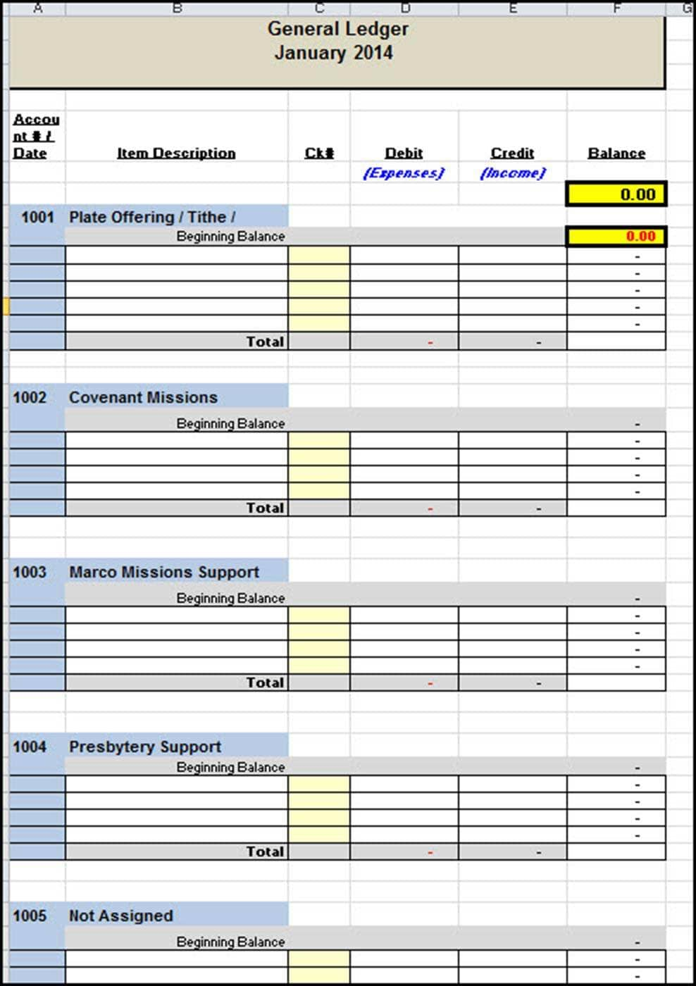 Free Church Tithe And Offering Spreadsheet And Church Tithes Reporting Forms
