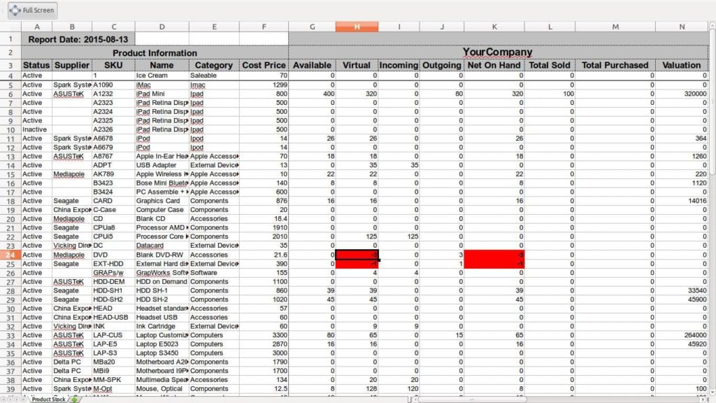 Free Stock Inventory Spreadsheet And Stock Inventory Control Sheet