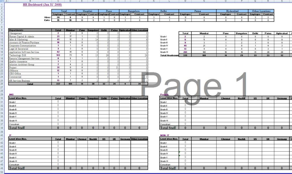 HR Excel Formulas And HR Tech Excel