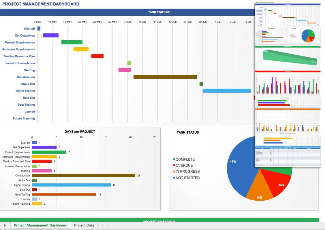 Project Management Dashboard Excel Template Free Download And Best Excel Spreadsheet For Project Management
