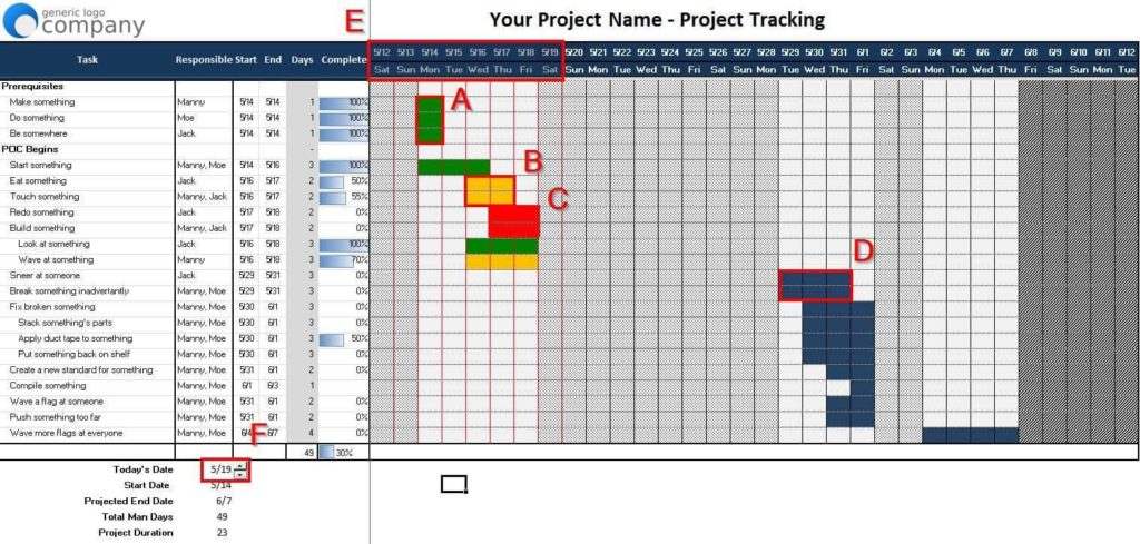 Project Management Excel Template Free Download And Project Management Excel Spreadsheet Example