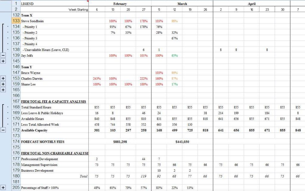 Resource Capacity Planning Spreadsheet And Resource Demand Planning Spreadsheet