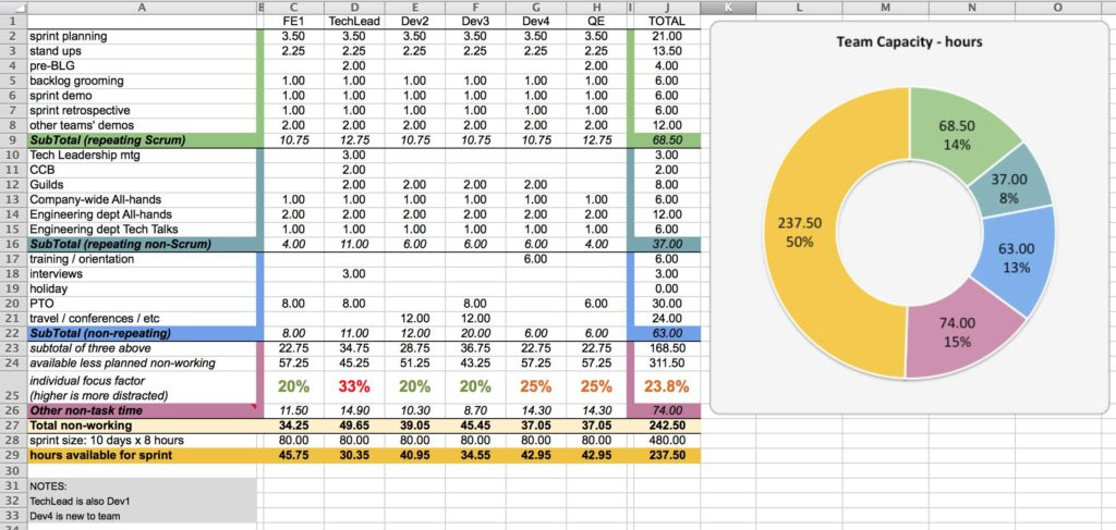 Resource Demand and Capacity Planning Excel Template and Capacity Planner Template