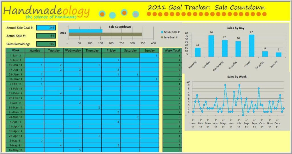 Retail Sales Tracking Spreadsheet And Tracking Sales Calls Spreadsheet