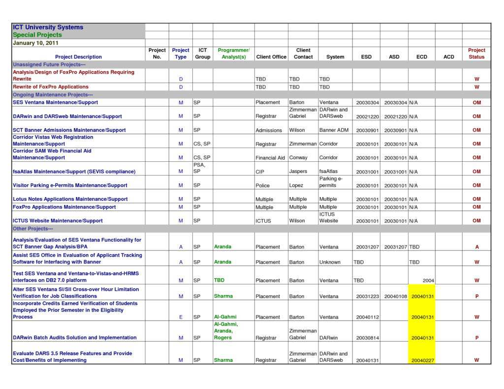 Sales Call Tracking Spreadsheet And Sample Sales Tracking Spreadsheet