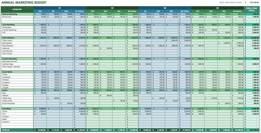 Balance Sheet Templates For Small Business And Template For Small Business Bookkeeping