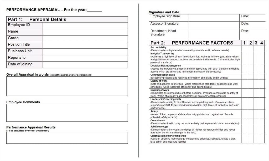 Employee Performance Review Report Sample And Sample Of Performance Evaluation Report For Employee