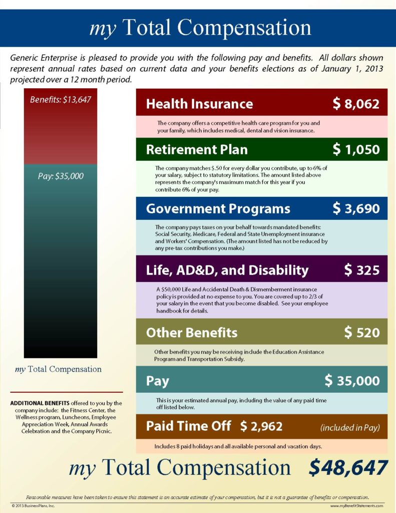 Employee Reimbursement Policy Template And Expense Report Policy Procedure Templates