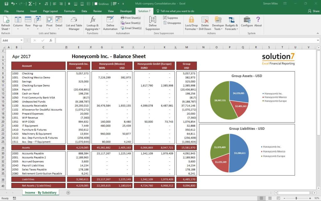 Financial Analysis Template Word And Financial Analysis Report Sample Pdf