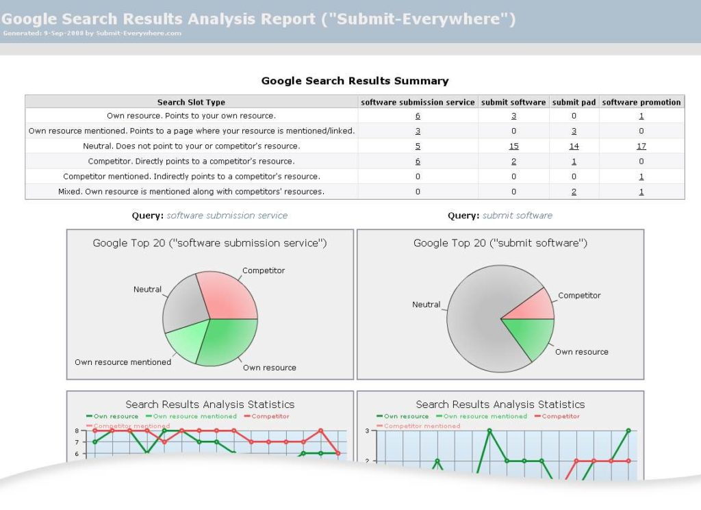 SEO Audit Report Sample And SEO Audit Template Excel