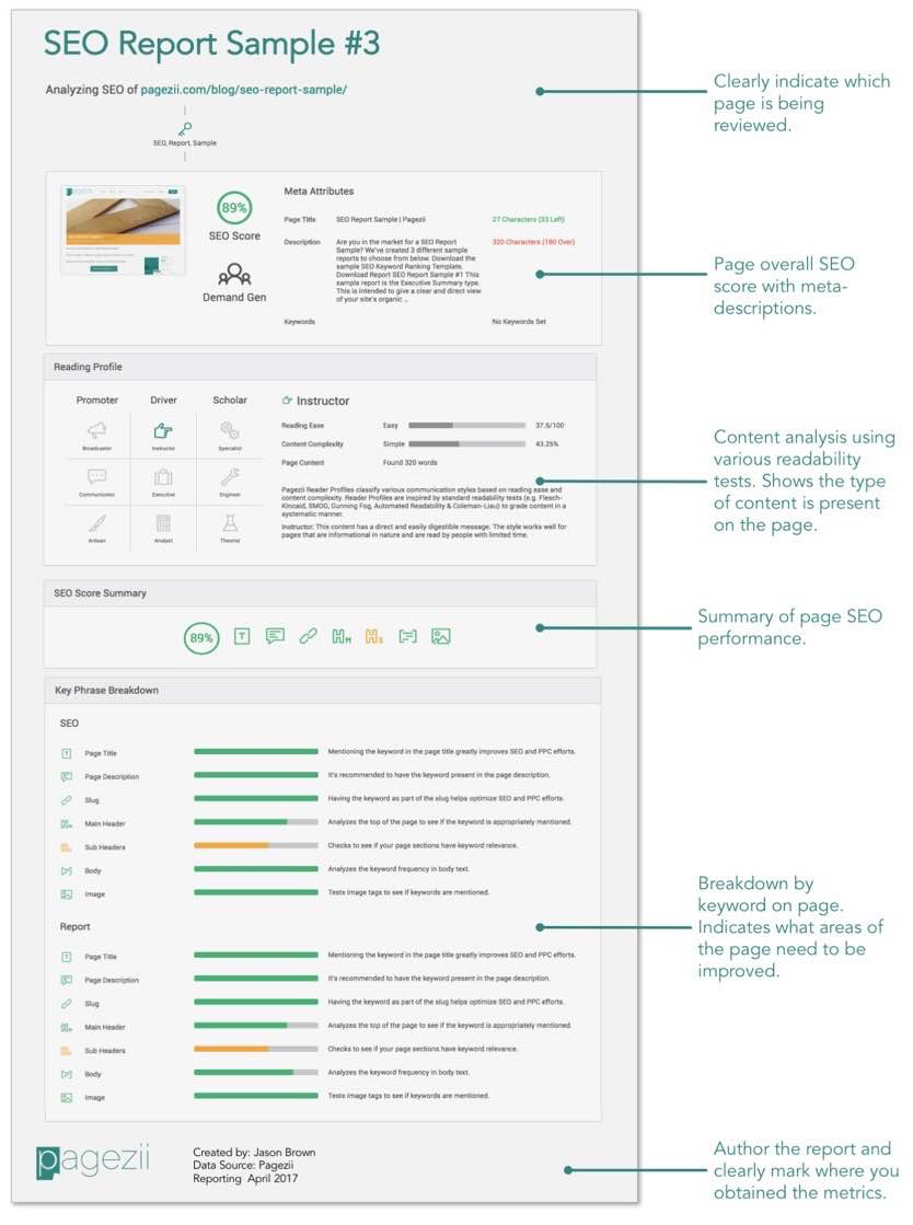 SEO Audit Report Template And SEO Audit Report Format