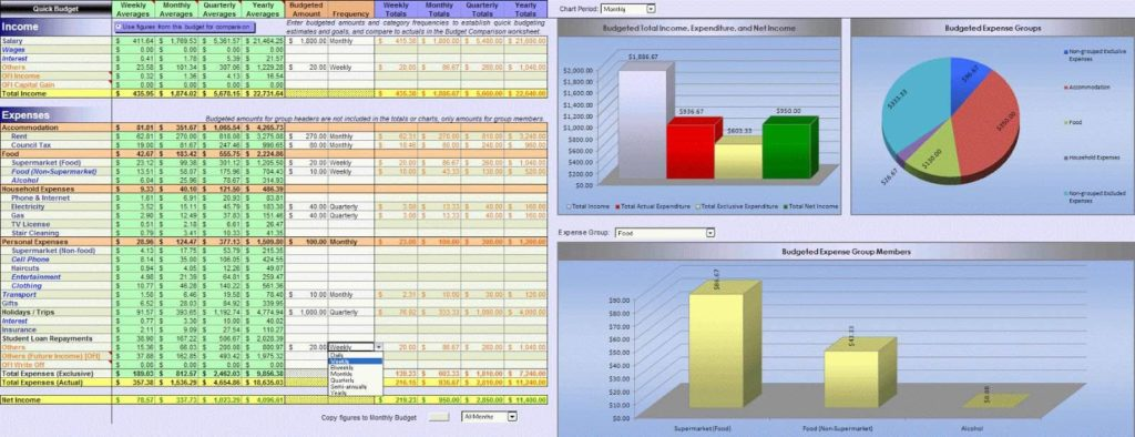 Company Financial Analysis Report Sample And Sample Financial Analysis Report Template