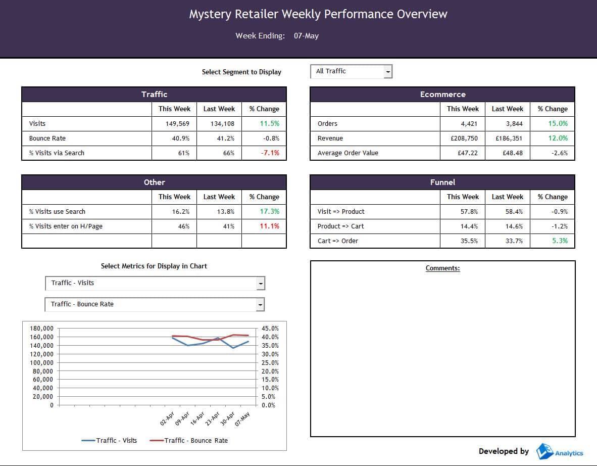 Monthly Analytics Report Template And Website Analysis Report Sample Pdf