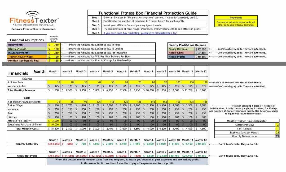 Sample Church Financial Statement Template And Example Of Financial Report Presentation